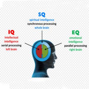 интеллект и психоанализ