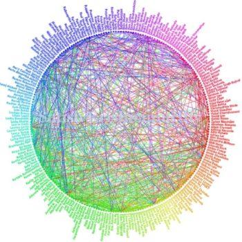 Граф социальной сети